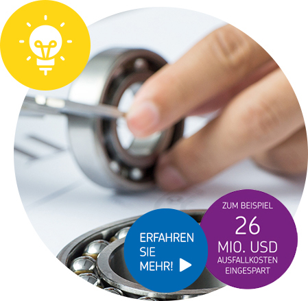 SKF Produkt- und Dienstleistungslösungen